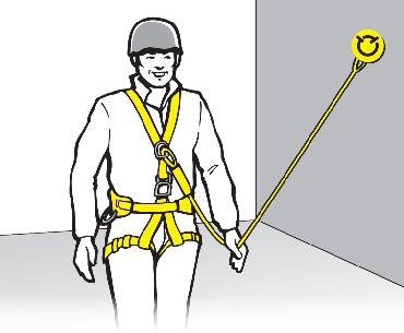Le harnais de sécurité et les systèmes d'arrêt de chutes